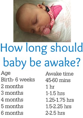 How long should a baby be awake for? Plus, tips to help soothe a baby with colic